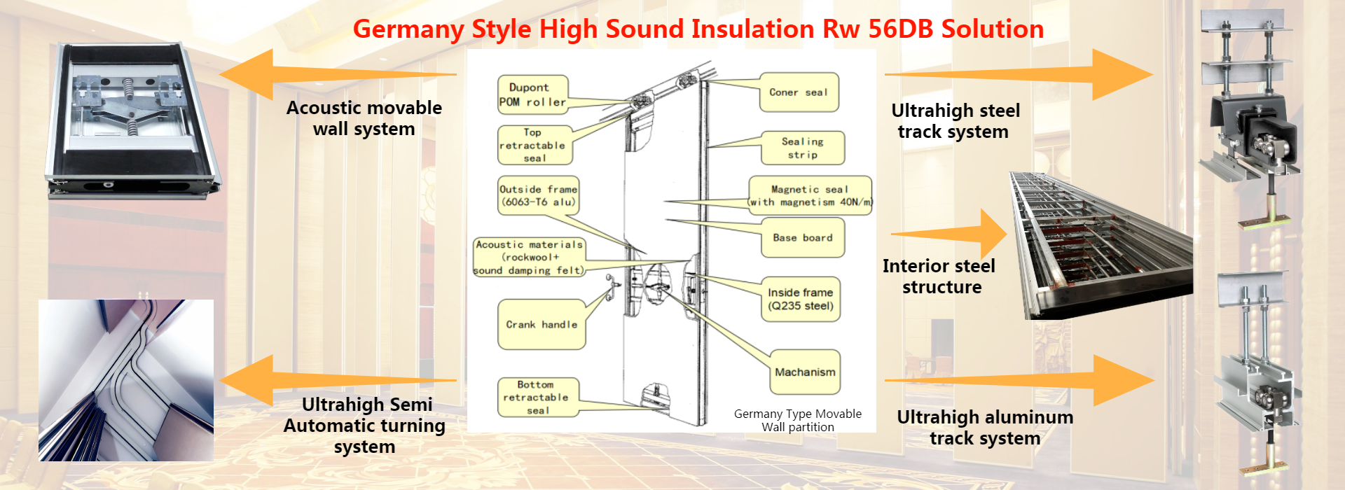 Germany style high sound insulation Rw 56DB Solution