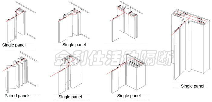 Type 125 operable partitions screen - China Egood operable partitionsliding folding partition  sc 1 st  China Egood operable partitionsliding folding partition & Type 125 operable partitions screen - China Egood operable partition ...